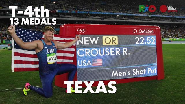 Which college won the most Olympic medals?