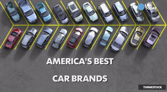 America's best (and worst) car brands