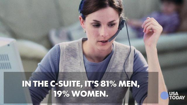 A workplace study shows women less likely to be promoted