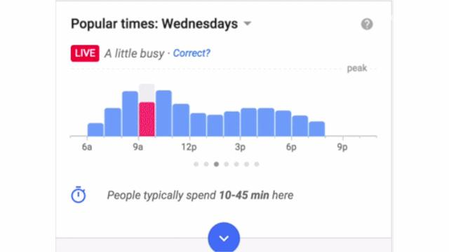 4348dd3ad8 How Google can help you avoid crowded shops on Black Friday