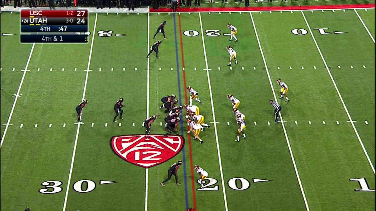 Kyle Whittingham made a gutsy call against Southern Cal when he chose not to kick a game-tying field goal but instead went for it on fourth down from USC's 23-yard line.  Utah took the lead with a touchdown on the next play.