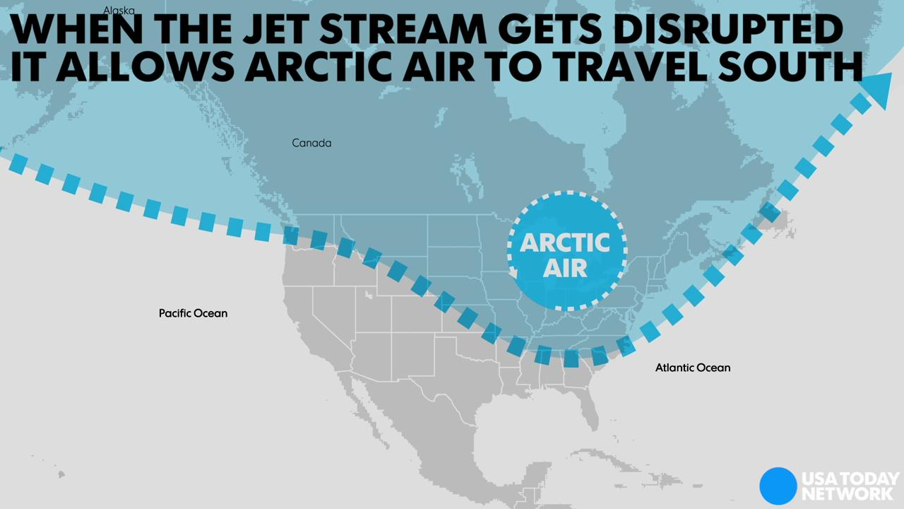 Polar Vortex Bitter Cold Wave Could Be On Its Way From The Arctic