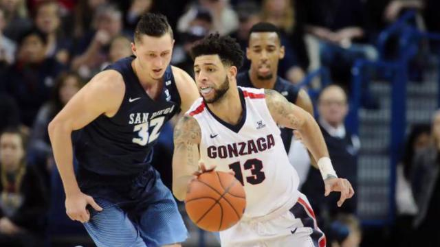 Gonzaga stays atop men's college basketball poll