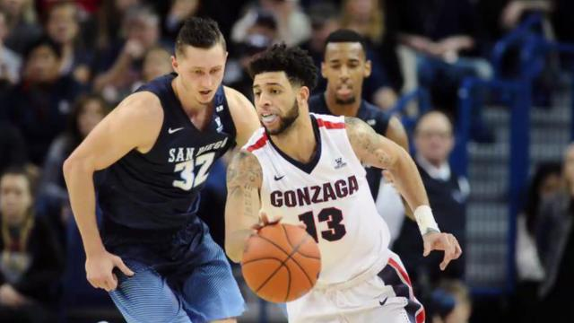 Unbeaten Gonzaga (28-0) received 29 of 32 first-place votes. Villanova, Kansas, Arizona and UCLA round out the top 5.