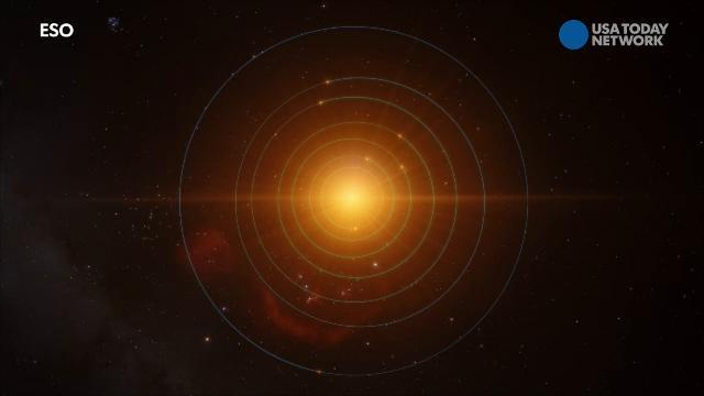A look at the newly discovered TRAPPIST-1