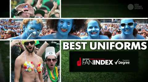 College Football Fan Index: Best Uniforms