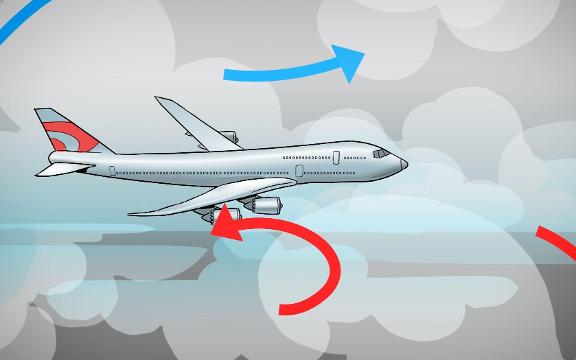 Explainer video on the science behind flight turbulence