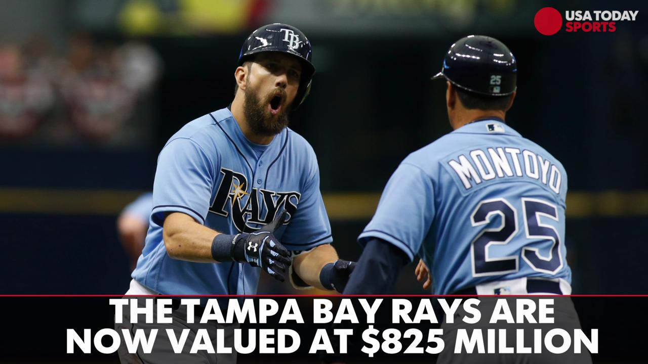 Major League Baseball teams are bringing in plenty of money, according to Forbes' newest value list.