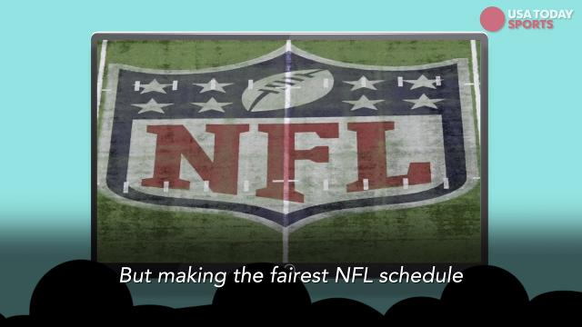 photo regarding Buffalo Bills Printable Schedule titled How the NFL plan is developed